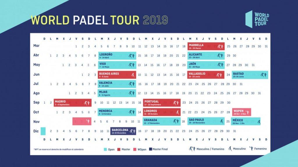 Calendario WPT 2019