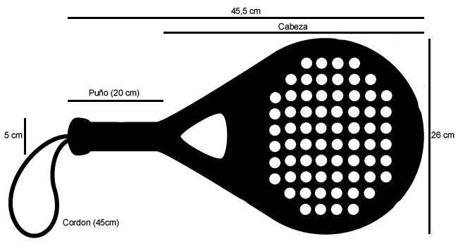 Dimensiones pala de padel